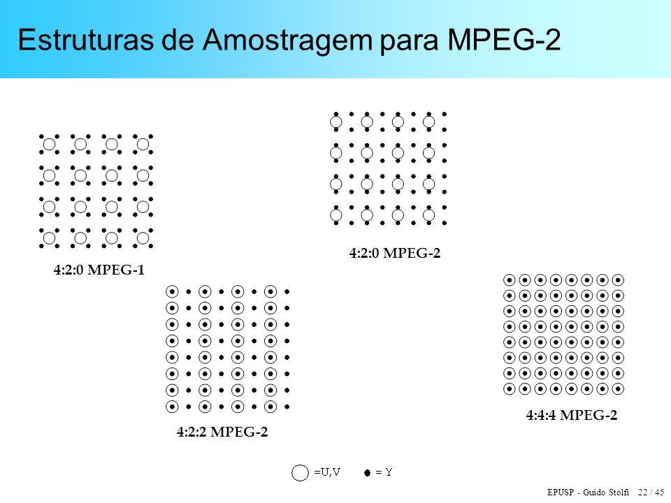 EPUSP - Guido Stolfi 22 / 45 Estruturas de Amostragem para MPEG-2 4:2:0 MPEG-1 4:2:0 MPEG-2 4:2:2 MPEG-2 4:4:4 MPEG-2