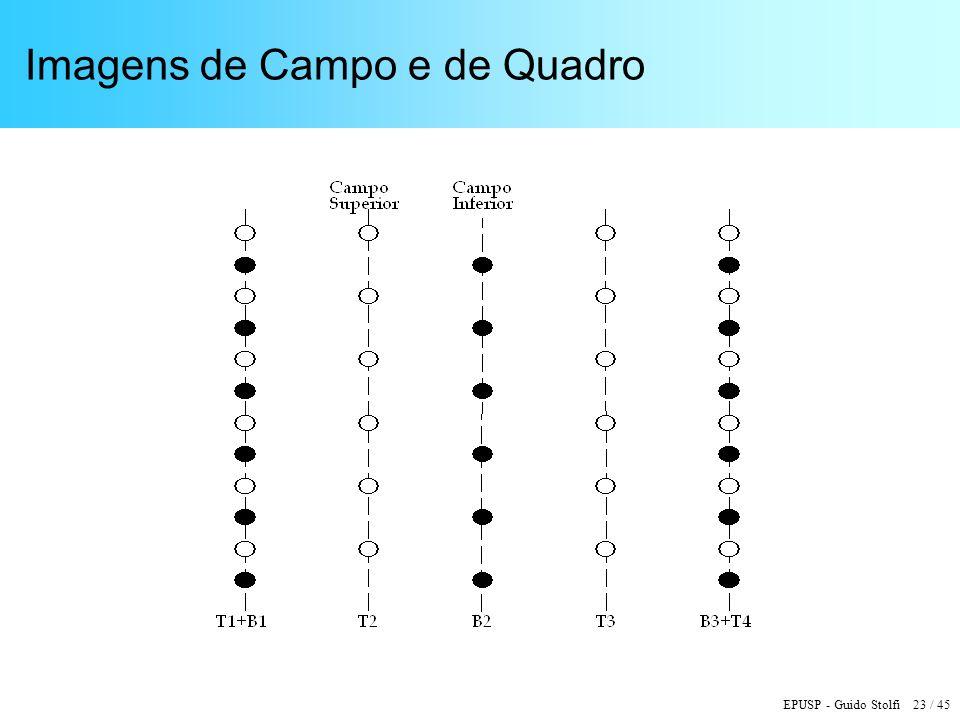 EPUSP - Guido Stolfi 23 / 45 Imagens de Campo e de Quadro