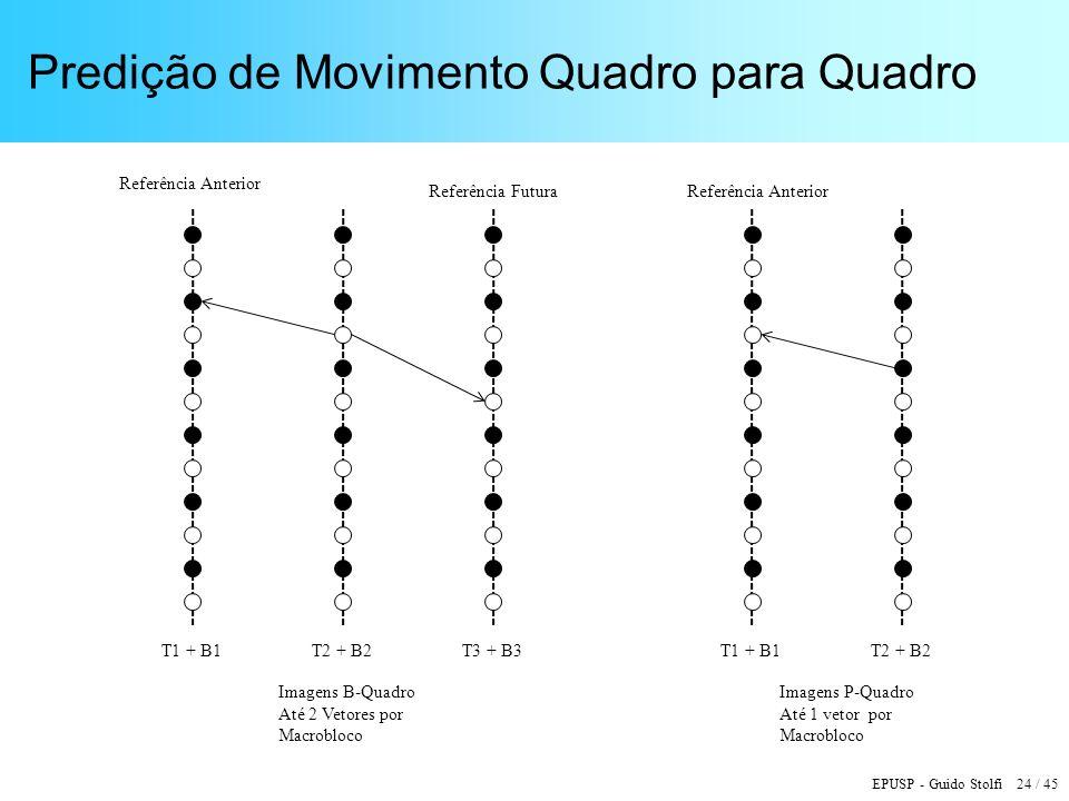 EPUSP - Guido Stolfi 24 / 45 Predição de Movimento Quadro para Quadro T1 + B1T2 + B2T3 + B3 Imagens B-Quadro Até 2 Vetores por Macrobloco Imagens P-Quadro Até 1 vetor por Macrobloco Referência Anterior Referência Futura T1 + B1T2 + B2
