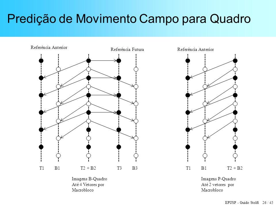 EPUSP - Guido Stolfi 26 / 45 Predição de Movimento Campo para Quadro T2 + B2 Imagens B-Quadro Até 4 Vetores por Macrobloco Imagens P-Quadro Até 2 vetores por Macrobloco Referência Anterior Referência Futura T2 + B2T1B1 T3B3 T1B1