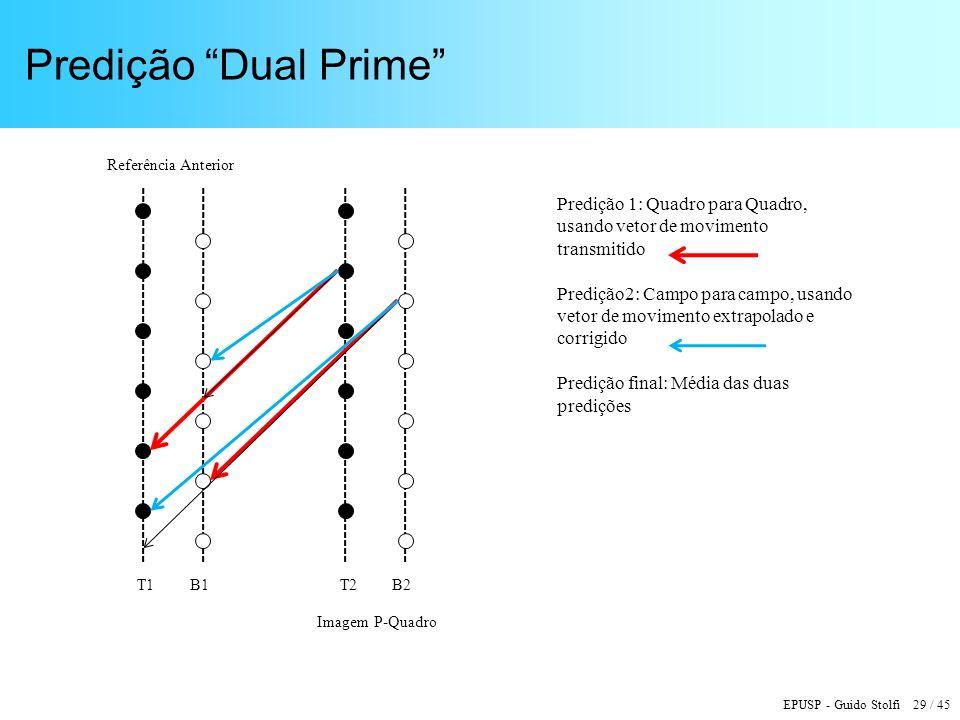 EPUSP - Guido Stolfi 29 / 45 Predição Dual Prime T1B1T2B2 Referência Anterior Predição 1: Quadro para Quadro, usando vetor de movimento transmitido Predição2: Campo para campo, usando vetor de movimento extrapolado e corrigido Predição final: Média das duas predições Imagem P-Quadro