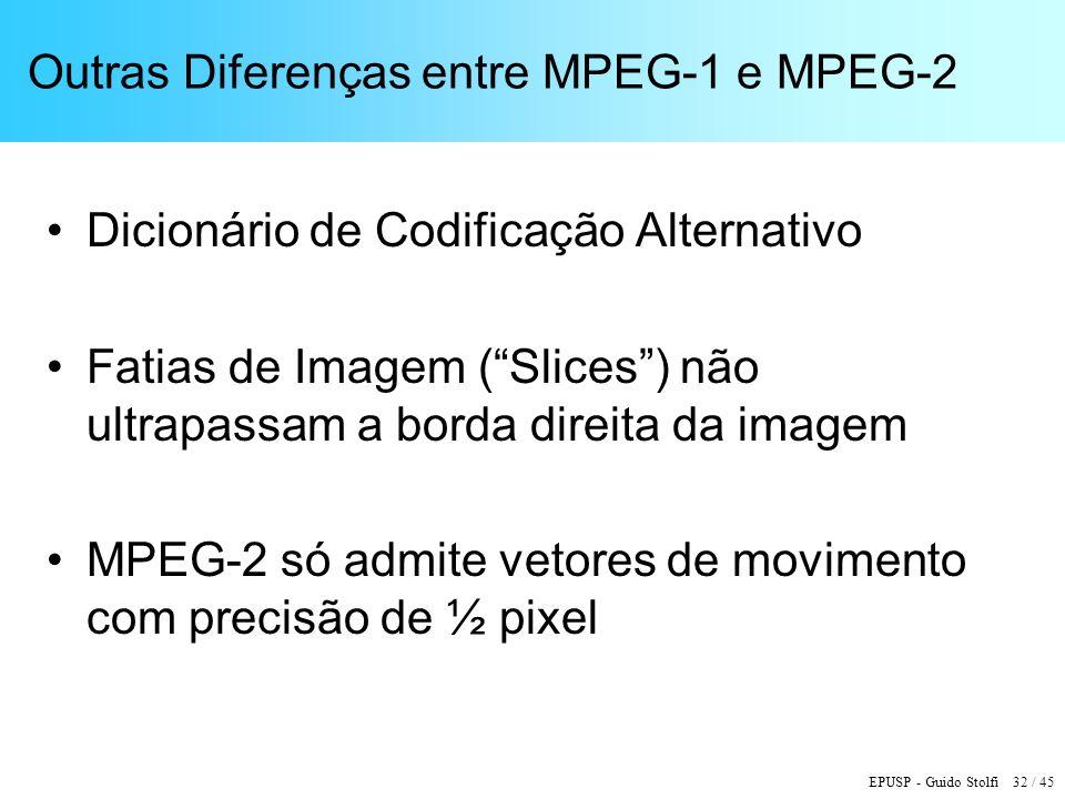 EPUSP - Guido Stolfi 32 / 45 Outras Diferenças entre MPEG-1 e MPEG-2 Dicionário de Codificação Alternativo Fatias de Imagem (Slices) não ultrapassam a borda direita da imagem MPEG-2 só admite vetores de movimento com precisão de ½ pixel