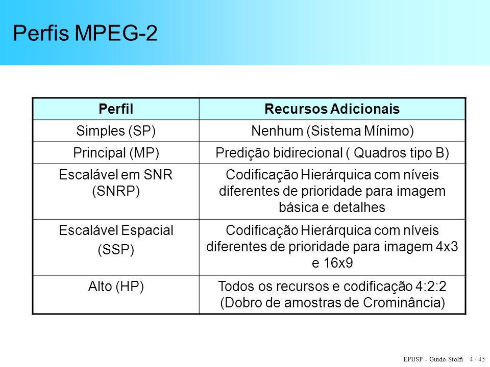 EPUSP - Guido Stolfi 4 / 45 Perfis MPEG-2 PerfilRecursos Adicionais Simples (SP)Nenhum (Sistema Mínimo) Principal (MP)Predição bidirecional ( Quadros tipo B) Escalável em SNR (SNRP) Codificação Hierárquica com níveis diferentes de prioridade para imagem básica e detalhes Escalável Espacial (SSP) Codificação Hierárquica com níveis diferentes de prioridade para imagem 4x3 e 16x9 Alto (HP)Todos os recursos e codificação 4:2:2 (Dobro de amostras de Crominância)