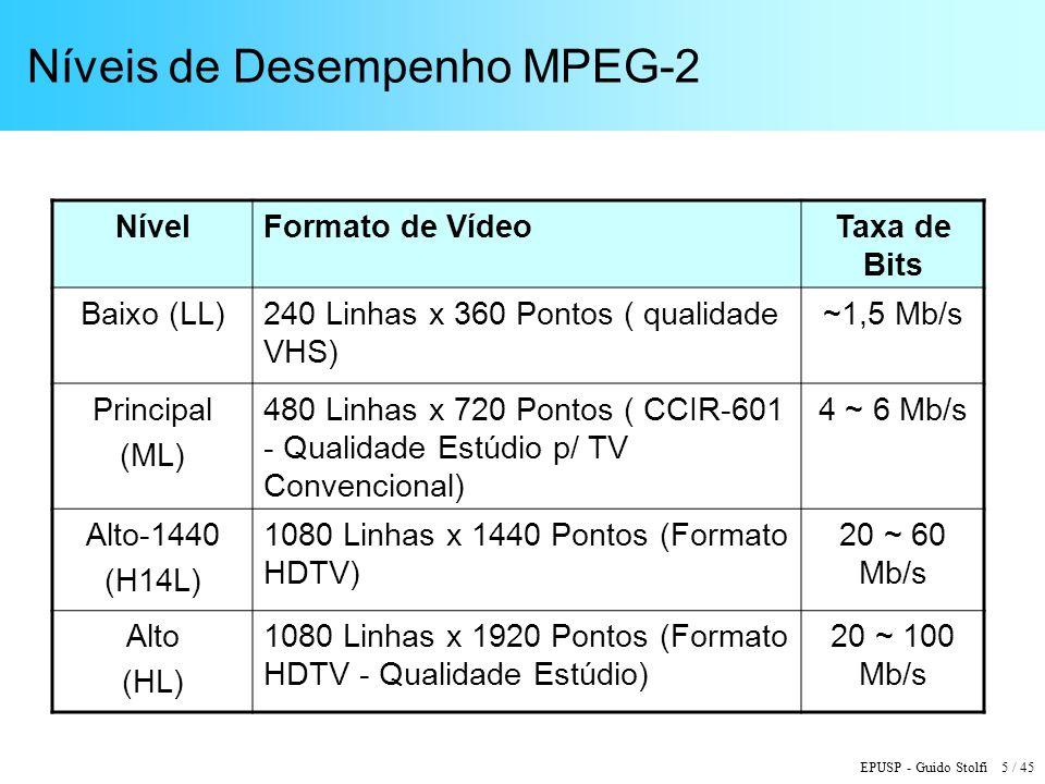 EPUSP - Guido Stolfi 6 / 45 Exemplos de Formatos MPEG-2 SP@LL = Multimídia, Vídeo-Conferências (~ MPEG-1) MP@ML = SDTV ( Ex.: DirecTV, DigiSat, DVB ) MP@HL = Radiodifusão Terrestre HDTV