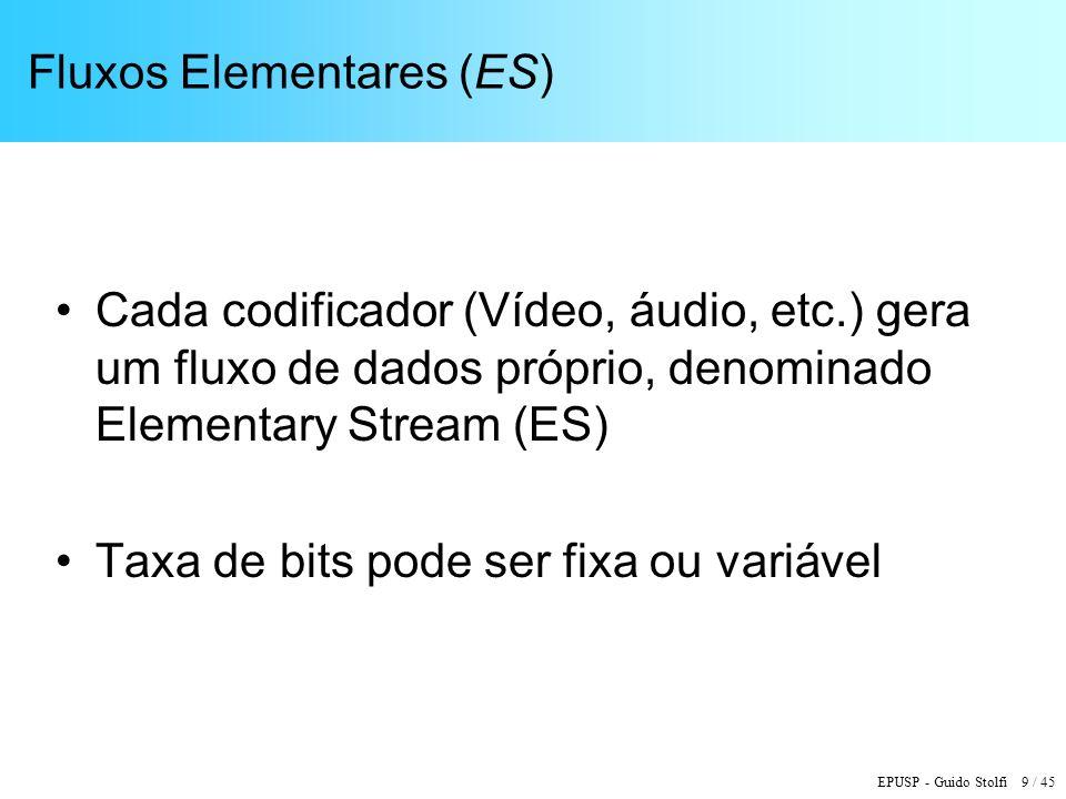EPUSP - Guido Stolfi 20 / 45 Mapa de Programa (PMT – Program Map Table) PID = 020(Programa 1) FluxoPID correspondente Vídeo021 Áudio Principal024024 Áudio Secundário025025 Legendas Língua 1028028..