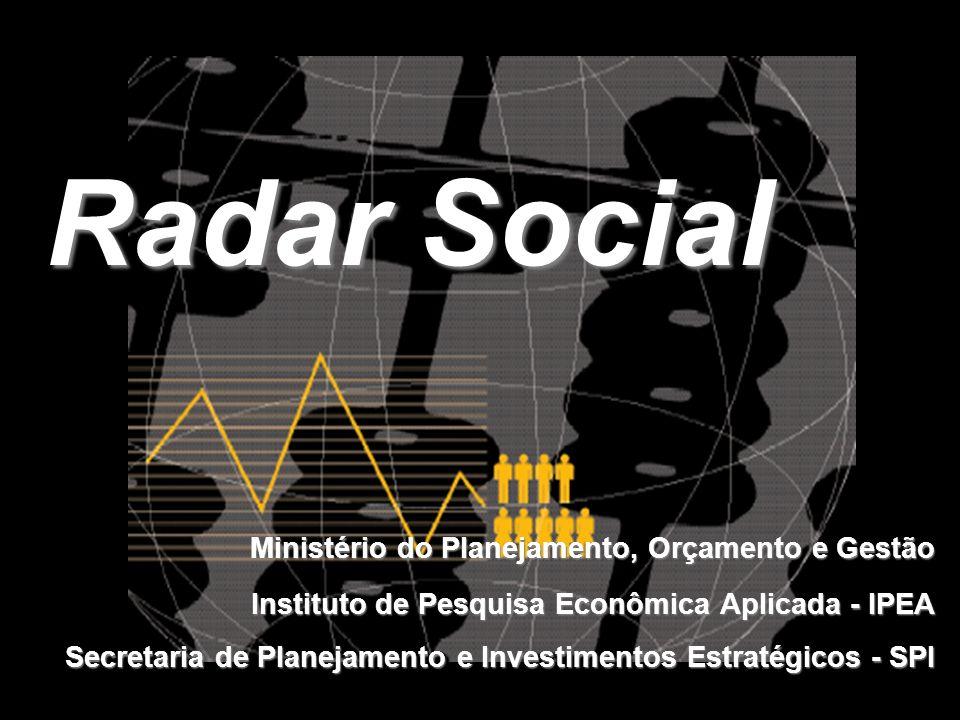 Ministério do Planejamento, Orçamento e Gestão Instituto de Pesquisa Econômica Aplicada - IPEA Secretaria de Planejamento e Investimentos Estratégicos