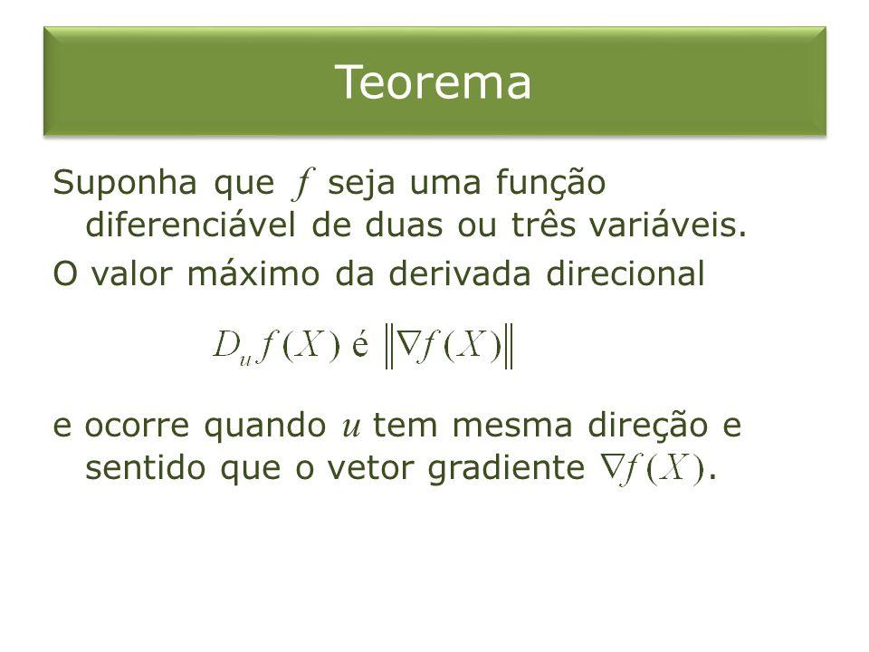 Teorema Suponha que f seja uma função diferenciável de duas ou três variáveis. O valor máximo da derivada direcional e ocorre quando u tem mesma direç