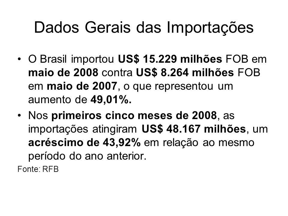 Dados Gerais das Importações O Brasil importou US$ 15.229 milhões FOB em maio de 2008 contra US$ 8.264 milhões FOB em maio de 2007, o que representou