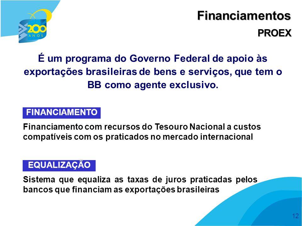 12 Financiamentos PROEX É um programa do Governo Federal de apoio às exportações brasileiras de bens e serviços, que tem o BB como agente exclusivo. F
