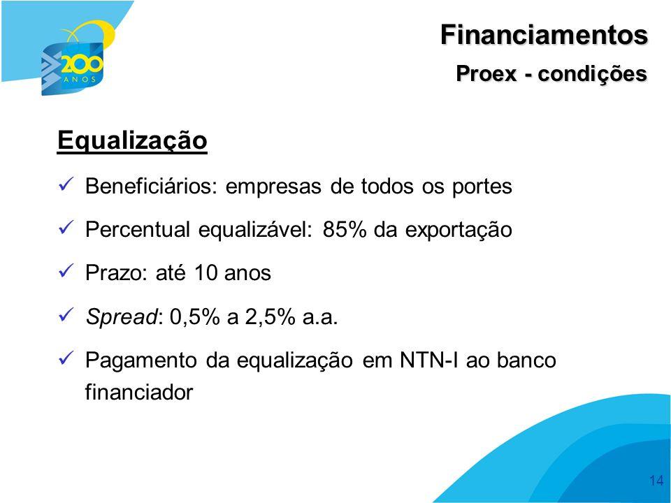 14 Financiamentos Proex - condições Equalização Beneficiários: empresas de todos os portes Percentual equalizável: 85% da exportação Prazo: até 10 ano