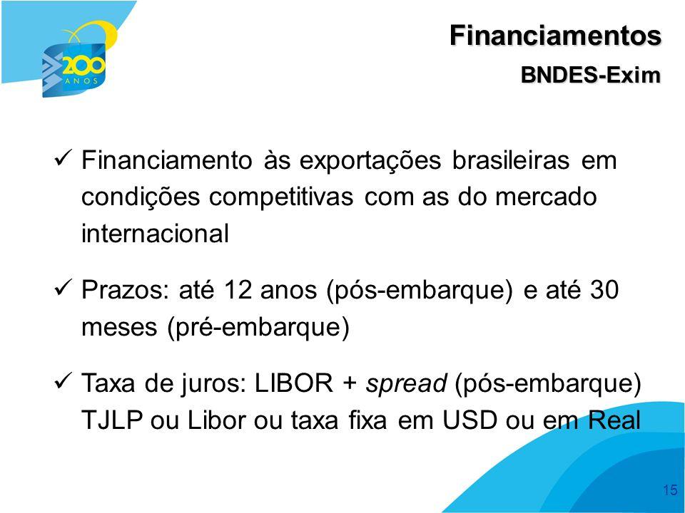 15 Financiamento às exportações brasileiras em condições competitivas com as do mercado internacional Prazos: até 12 anos (pós-embarque) e até 30 meses (pré-embarque) Taxa de juros: LIBOR + spread (pós-embarque) TJLP ou Libor ou taxa fixa em USD ou em Real Financiamentos BNDES-Exim