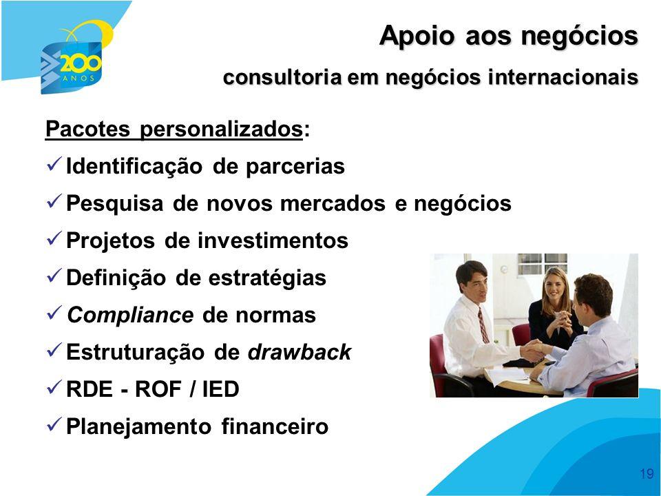 19 Apoio aos negócios Pacotes personalizados: Identificação de parcerias Pesquisa de novos mercados e negócios Projetos de investimentos Definição de estratégias Compliance de normas Estruturação de drawback RDE - ROF / IED Planejamento financeiro consultoria em negócios internacionais