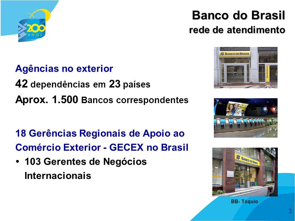 3 Agências no exterior 42 dependências em 23 países Aprox. 1.500 Bancos correspondentes 18 Gerências Regionais de Apoio ao Comércio Exterior - GECEX n