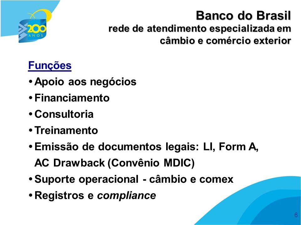 6 rede de atendimento especializada em câmbio e comércio exterior Banco do Brasil Funções Apoio aos negócios Financiamento Consultoria Treinamento Emi