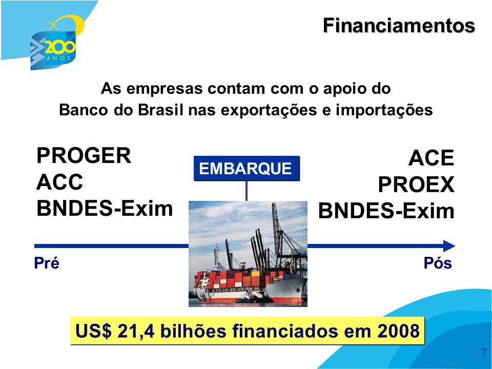 7 PROGER ACC BNDES-Exim ACE PROEX BNDES-Exim PréPós EMBARQUE Financiamentos As empresas contam com o apoio do Banco do Brasil nas exportações e import