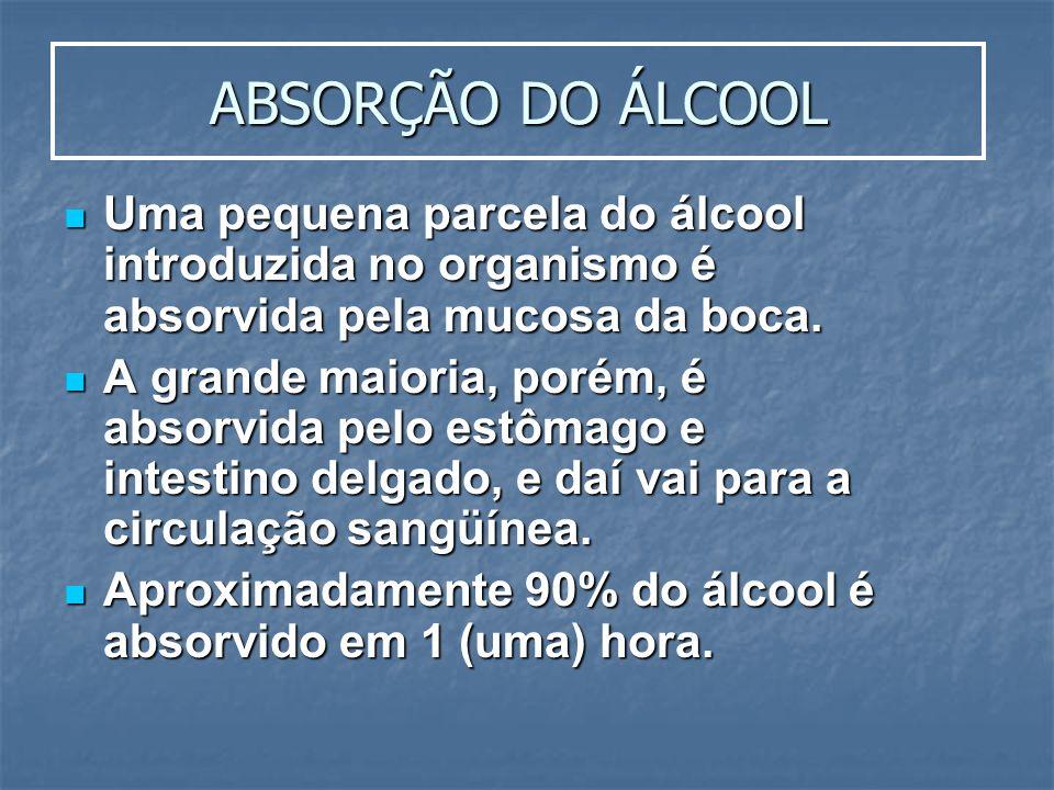 ABSORÇÃO DO ÁLCOOL Uma pequena parcela do álcool introduzida no organismo é absorvida pela mucosa da boca. Uma pequena parcela do álcool introduzida n