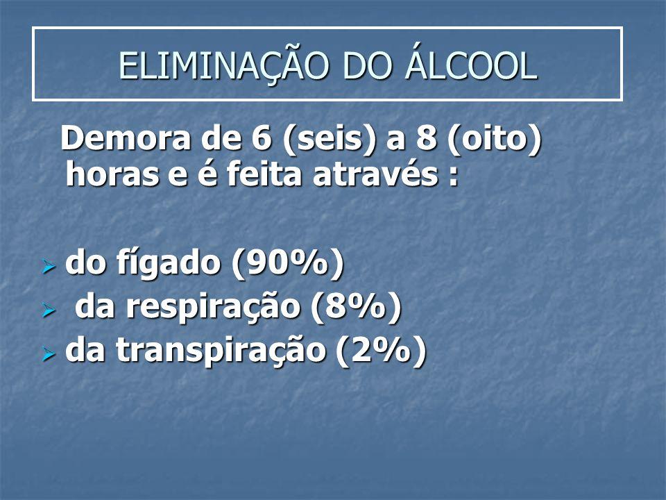 ELIMINAÇÃO DO ÁLCOOL Demora de 6 (seis) a 8 (oito) horas e é feita através : Demora de 6 (seis) a 8 (oito) horas e é feita através : do fígado (90%) d