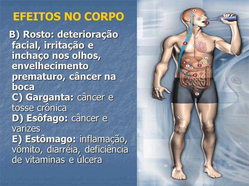 B) Rosto: deterioração facial, irritação e inchaço nos olhos, envelhecimento prematuro, câncer na boca C) Garganta: câncer e tosse crônica D) Esôfago: