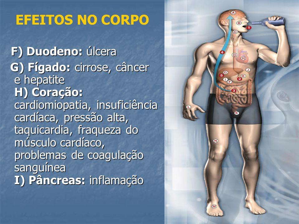 F) Duodeno: úlcera F) Duodeno: úlcera G) Fígado: cirrose, câncer e hepatite H) Coração: cardiomiopatia, insuficiência cardíaca, pressão alta, taquicar