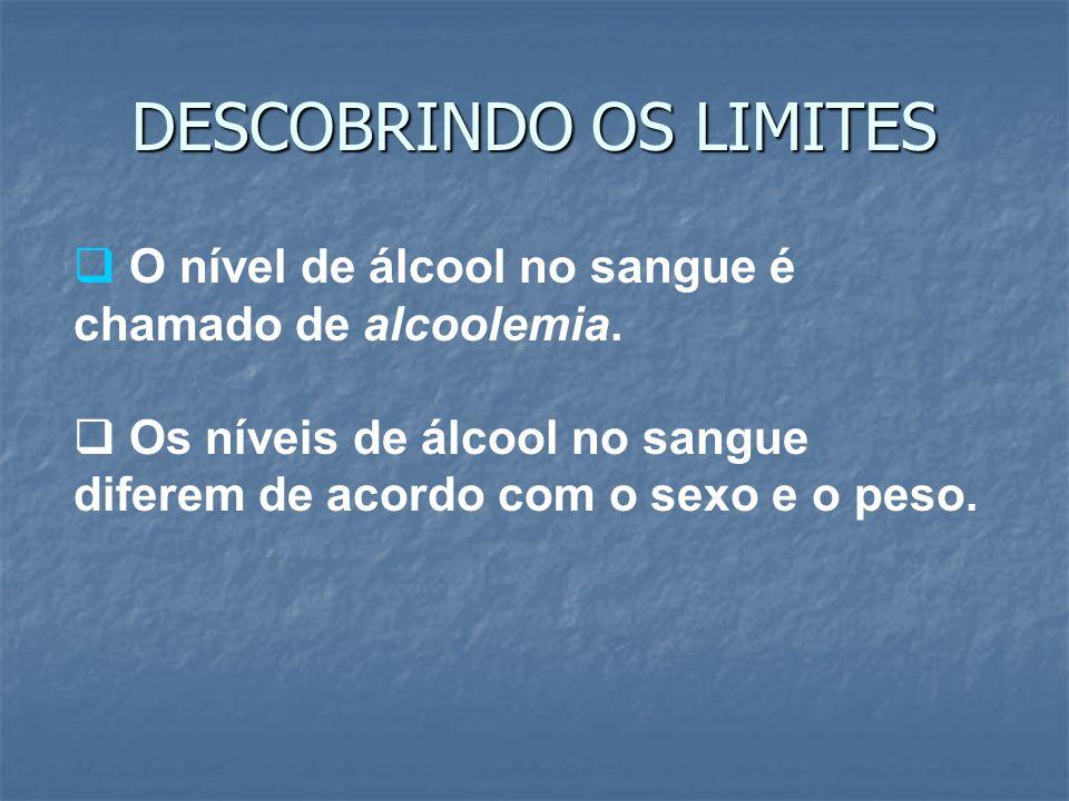 DESCOBRINDO OS LIMITES O nível de álcool no sangue é chamado de alcoolemia. Os níveis de álcool no sangue diferem de acordo com o sexo e o peso.