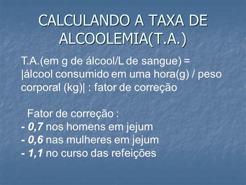 CALCULANDO A TAXA DE ALCOOLEMIA(T.A.) T.A.(em g de álcool/L de sangue) =  álcool consumido em uma hora(g) / peso corporal (kg)  : fator de correção Fa