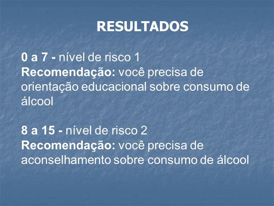 RESULTADOS 0 a 7 - nível de risco 1 Recomendação: você precisa de orientação educacional sobre consumo de álcool 8 a 15 - nível de risco 2 Recomendaçã