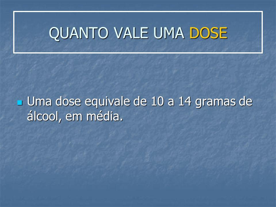 QUANTO VALE UMA DOSE Uma dose equivale de 10 a 14 gramas de álcool, em média. Uma dose equivale de 10 a 14 gramas de álcool, em média.