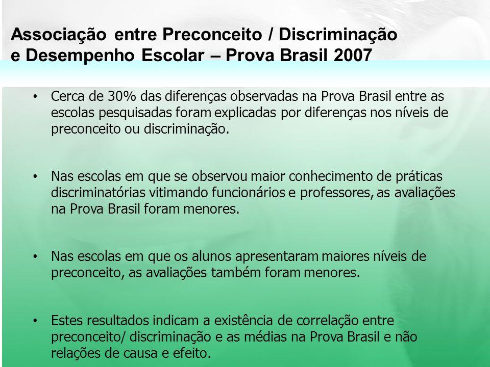 Associação entre Preconceito / Discriminação e Desempenho Escolar – Prova Brasil 2007 Cerca de 30% das diferenças observadas na Prova Brasil entre as escolas pesquisadas foram explicadas por diferenças nos níveis de preconceito ou discriminação.