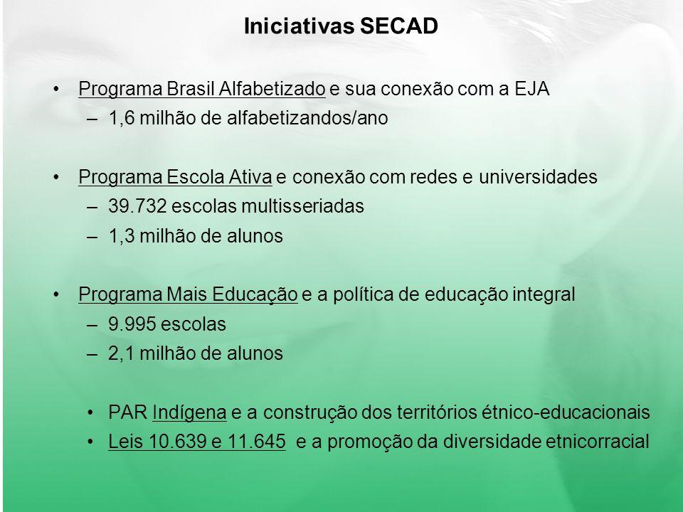 Iniciativas SECAD Programa Brasil Alfabetizado e sua conexão com a EJA – 1,6 milhão de alfabetizandos/ano Programa Escola Ativa e conexão com redes e universidades – 39.732 escolas multisseriadas – 1,3 milhão de alunos Programa Mais Educação e a política de educação integral – 9.995 escolas – 2,1 milhão de alunos PAR Indígena e a construção dos territórios étnico-educacionais Leis 10.639 e 11.645 e a promoção da diversidade etnicorracial