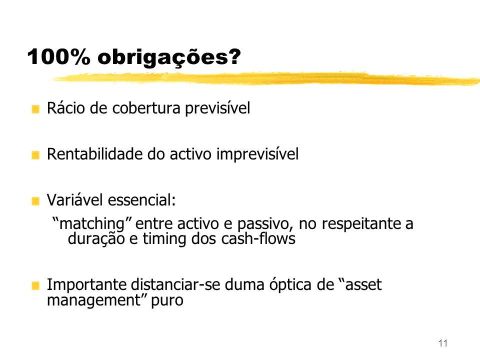 11 100% obrigações? Rácio de cobertura previsível Rentabilidade do activo imprevisível Variável essencial: matching entre activo e passivo, no respeit