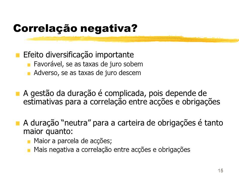 15 Correlação negativa? Efeito diversificação importante Favorável, se as taxas de juro sobem Adverso, se as taxas de juro descem A gestão da duração