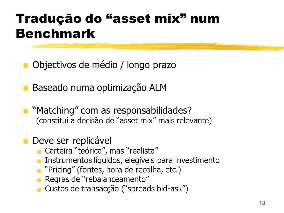 18 Tradução do asset mix num Benchmark Objectivos de médio / longo prazo Baseado numa optimização ALM Matching com as responsabilidades? (constitui a
