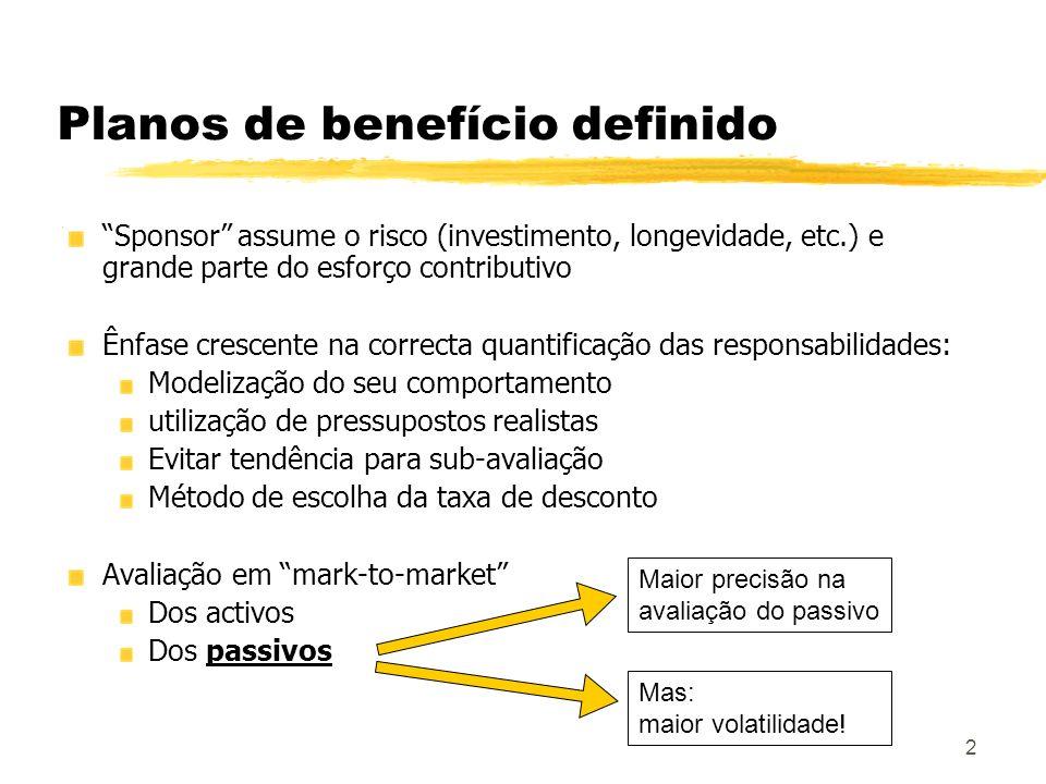 2 Planos de benefício definido Sponsor assume o risco (investimento, longevidade, etc.) e grande parte do esforço contributivo Ênfase crescente na cor