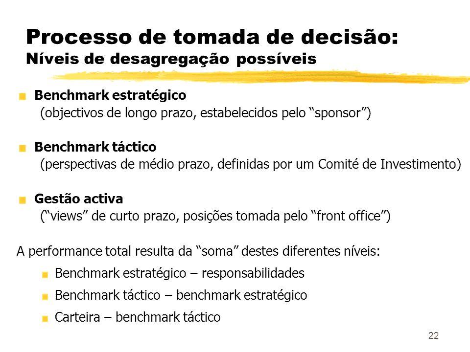 22 Processo de tomada de decisão: Níveis de desagregação possíveis Benchmark estratégico (objectivos de longo prazo, estabelecidos pelo sponsor) Bench