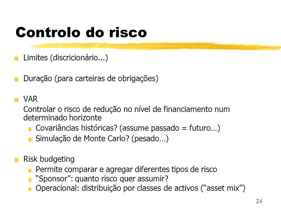 24 Controlo do risco Limites (discricionário...) Duração (para carteiras de obrigações) VAR Controlar o risco de redução no nível de financiamento num