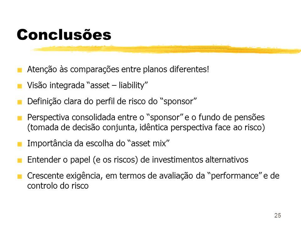 25 Conclusões Atenção às comparações entre planos diferentes! Visão integrada asset – liability Definição clara do perfil de risco do sponsor Perspect