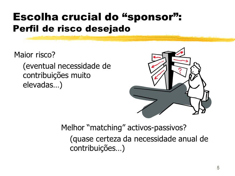 5 Escolha crucial do sponsor: Perfil de risco desejado Maior risco? (eventual necessidade de contribuições muito elevadas…) Melhor matching activos-pa