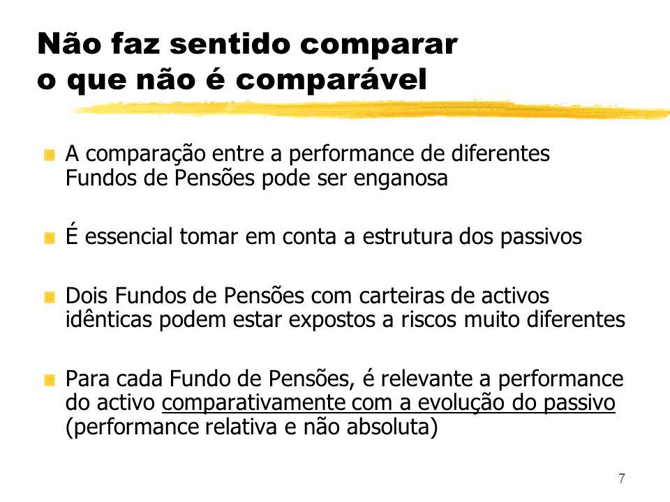 7 Não faz sentido comparar o que não é comparável A comparação entre a performance de diferentes Fundos de Pensões pode ser enganosa É essencial tomar