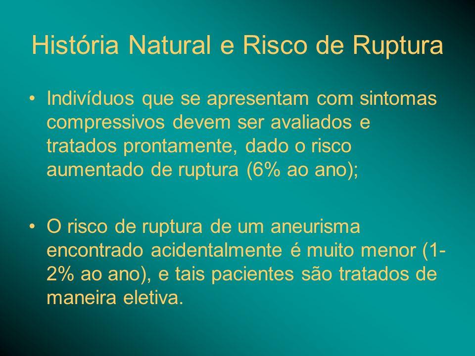 História Natural e Risco de Ruptura Indivíduos que se apresentam com sintomas compressivos devem ser avaliados e tratados prontamente, dado o risco au