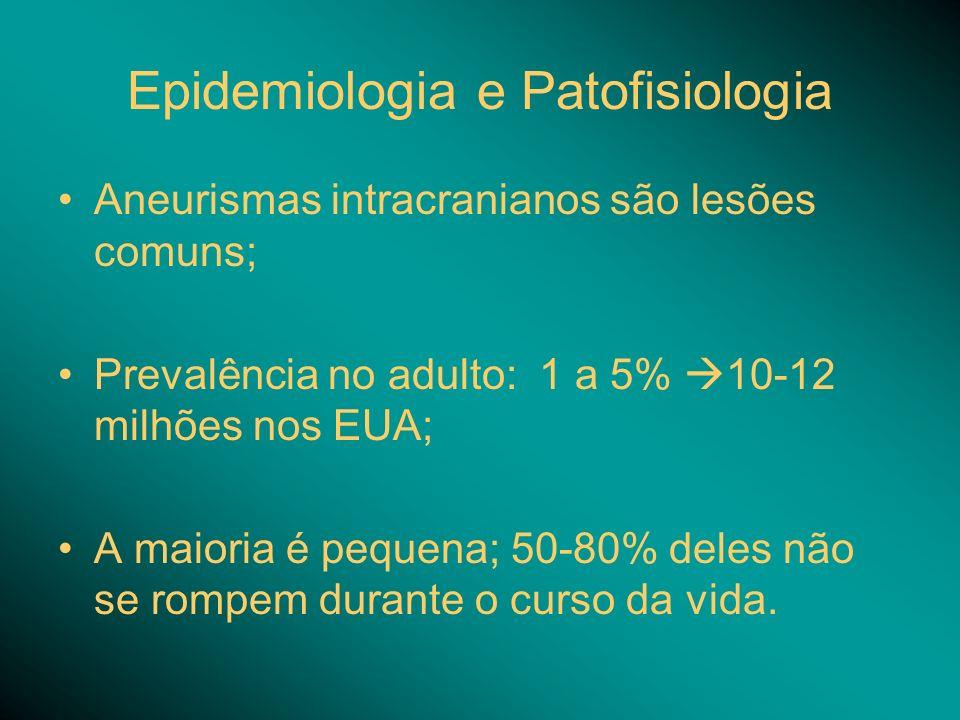 Epidemiologia e Patofisiologia Aneurismas intracranianos são lesões comuns; Prevalência no adulto: 1 a 5% 10-12 milhões nos EUA; A maioria é pequena; 50-80% deles não se rompem durante o curso da vida.