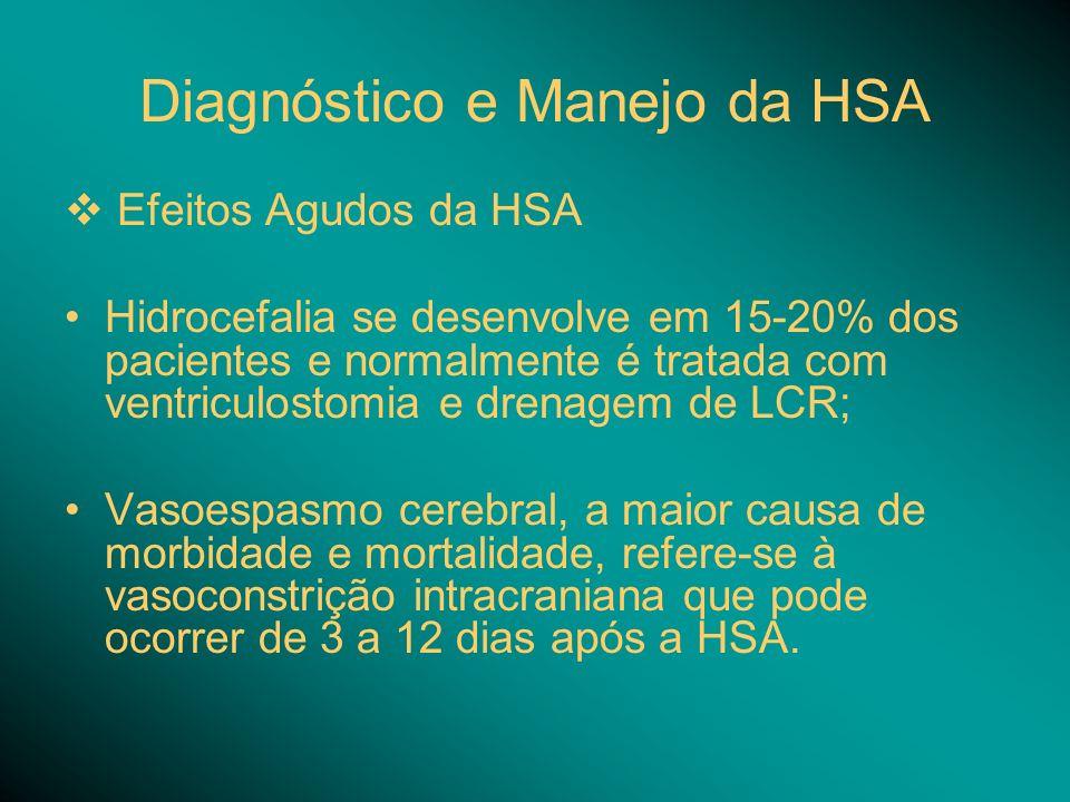 Diagnóstico e Manejo da HSA Efeitos Agudos da HSA Hidrocefalia se desenvolve em 15-20% dos pacientes e normalmente é tratada com ventriculostomia e drenagem de LCR; Vasoespasmo cerebral, a maior causa de morbidade e mortalidade, refere-se à vasoconstrição intracraniana que pode ocorrer de 3 a 12 dias após a HSA.