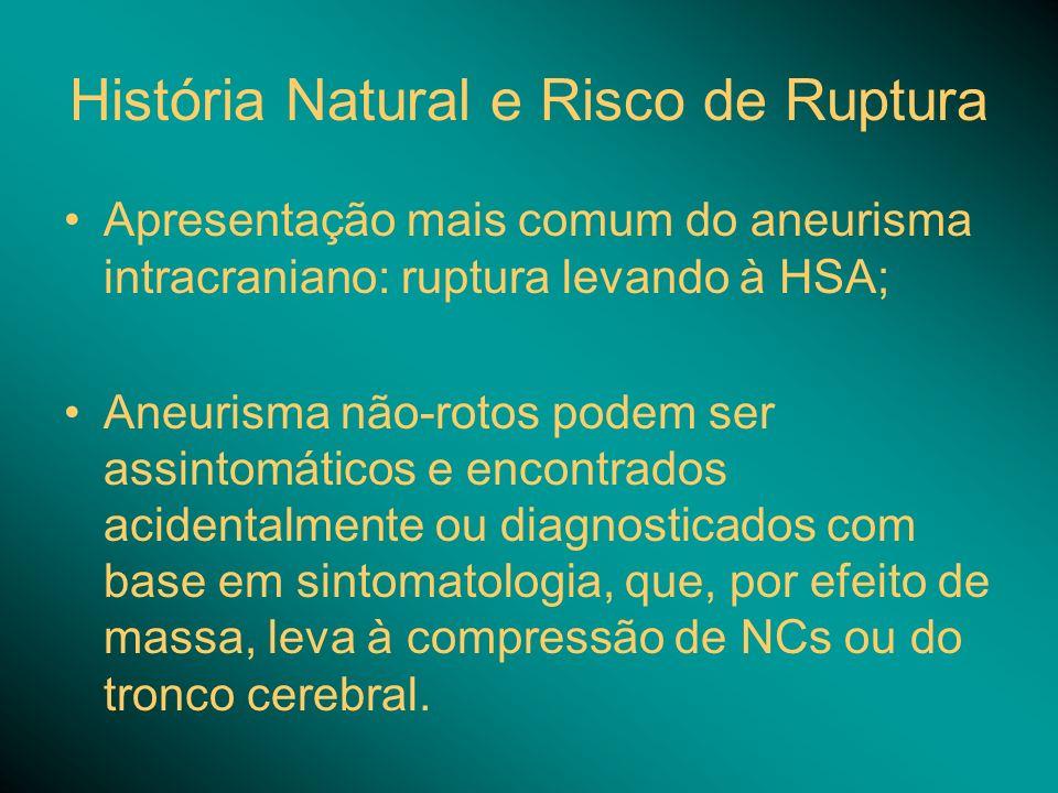 História Natural e Risco de Ruptura Uma síndrome comum é a paralisia do III NC de início rápido causada por aneurisma de comunicante posterior; Aneurismas que se apresentam com HSA tendem a sangrar novamente; 2-4% ressangram nas primeiras 24h; 15-20% ressangram em um 2º tempo, nas primeiras 2 semanas.
