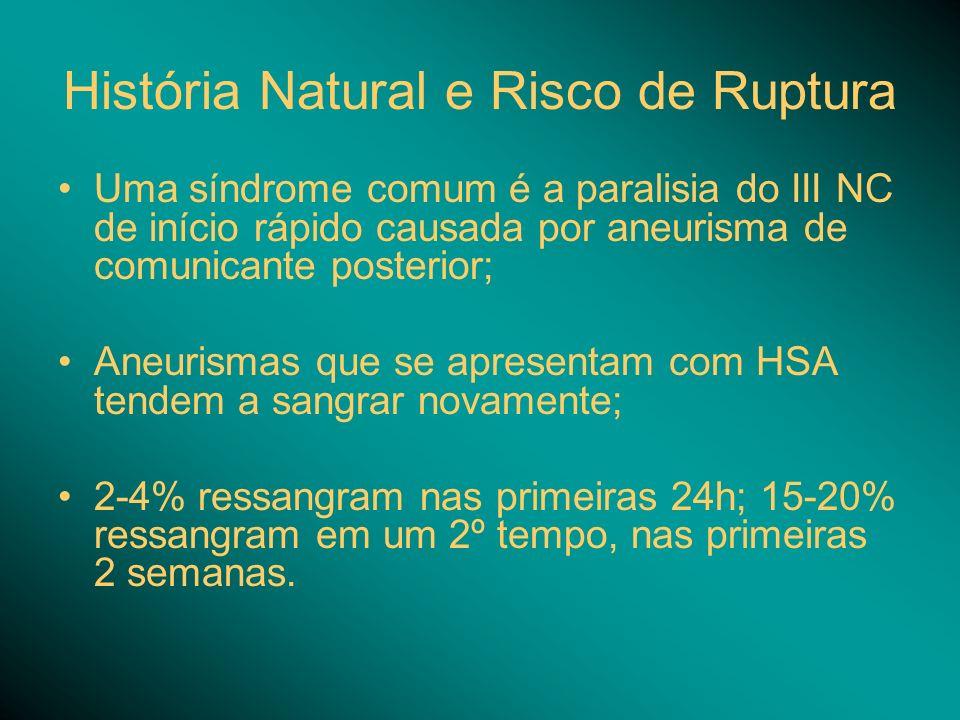 História Natural e Risco de Ruptura Uma síndrome comum é a paralisia do III NC de início rápido causada por aneurisma de comunicante posterior; Aneuri