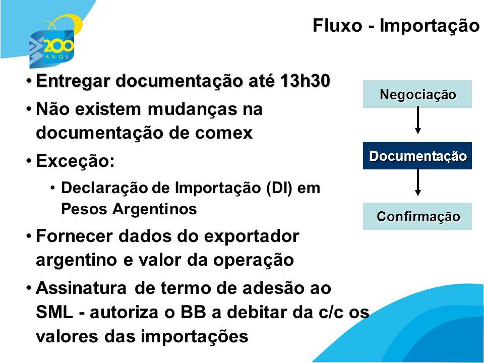 11 Fluxo - Importação Negociação Documentação Confirmação Entregar documentação até 13h30Entregar documentação até 13h30 Não existem mudanças na docum