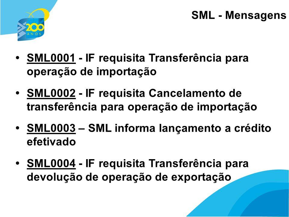 13 SML - Mensagens SML0001 - IF requisita Transferência para operação de importação SML0002 - IF requisita Cancelamento de transferência para operação