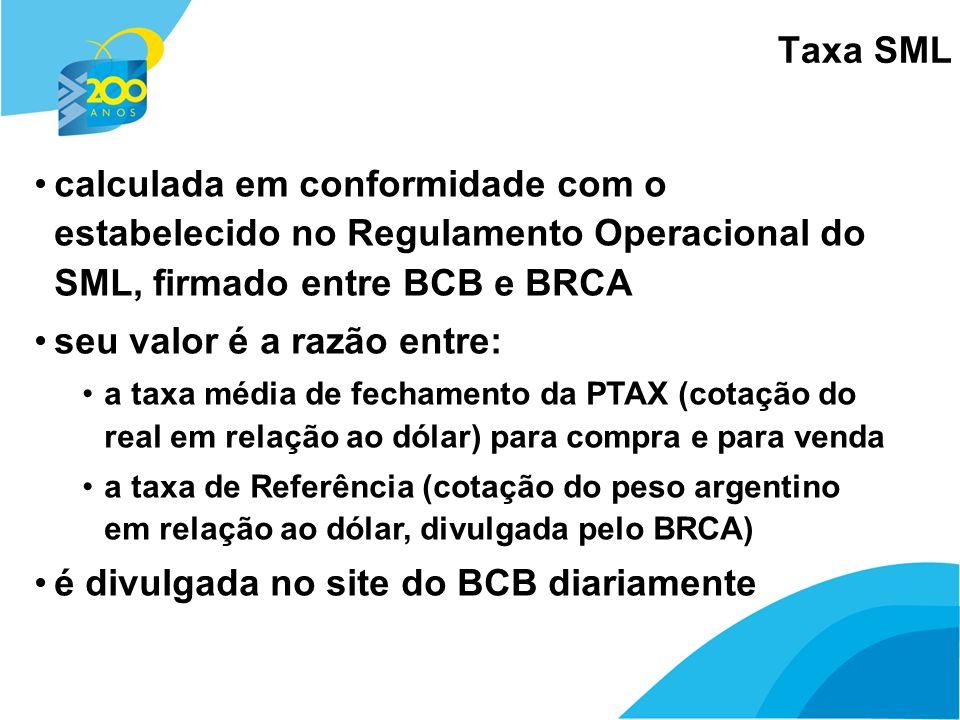15 Taxa SML calculada em conformidade com o estabelecido no Regulamento Operacional do SML, firmado entre BCB e BRCA seu valor é a razão entre: a taxa