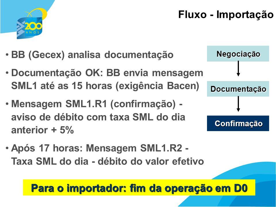 17 Fluxo - Importação Negociação Documentação Confirmação BB (Gecex) analisa documentação Documentação OK: BB envia mensagem SML1 até as 15 horas (exi