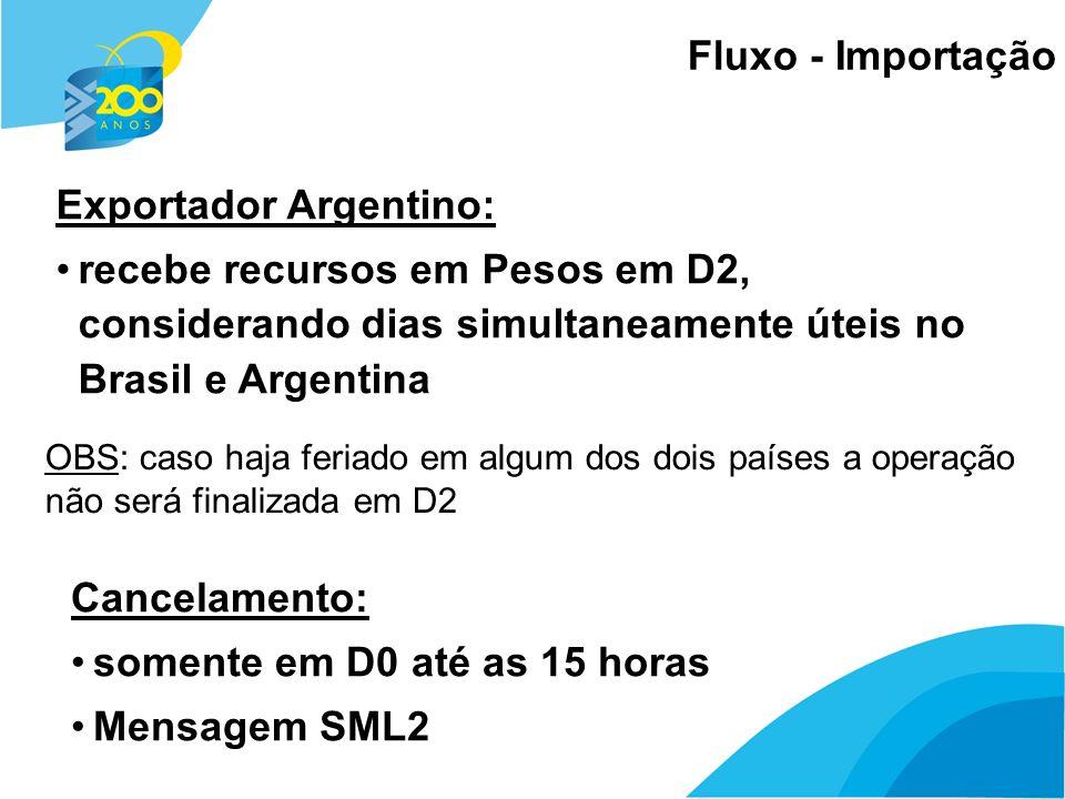 18 Fluxo - Importação Cancelamento: somente em D0 até as 15 horas Mensagem SML2 Exportador Argentino: recebe recursos em Pesos em D2, considerando dia