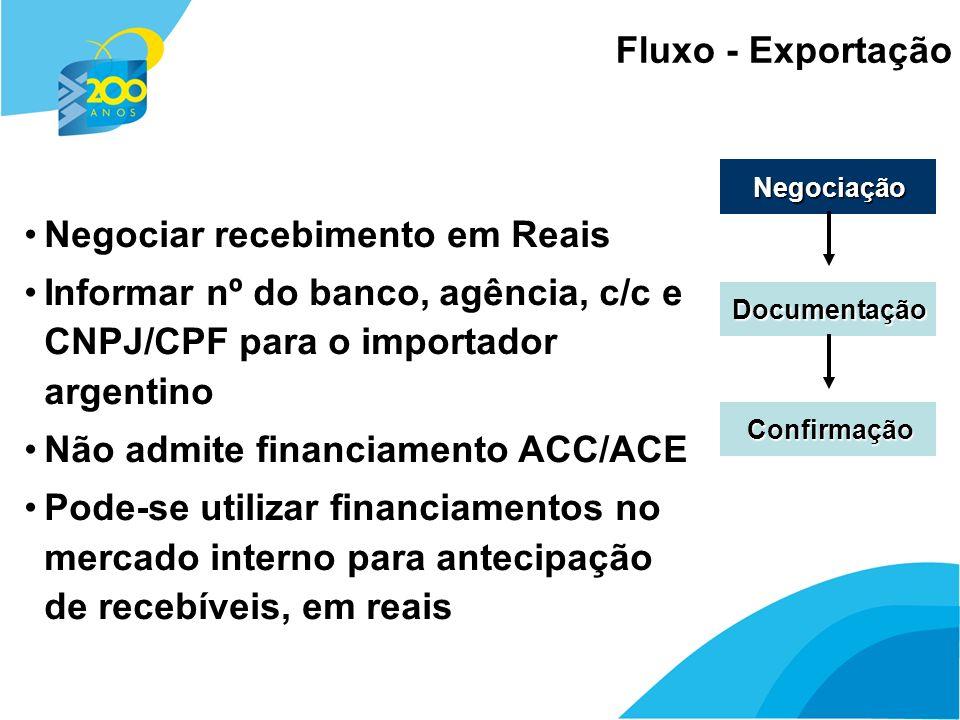 21 Fluxo - Exportação Negociação Documentação Confirmação Negociar recebimento em Reais Informar nº do banco, agência, c/c e CNPJ/CPF para o importado