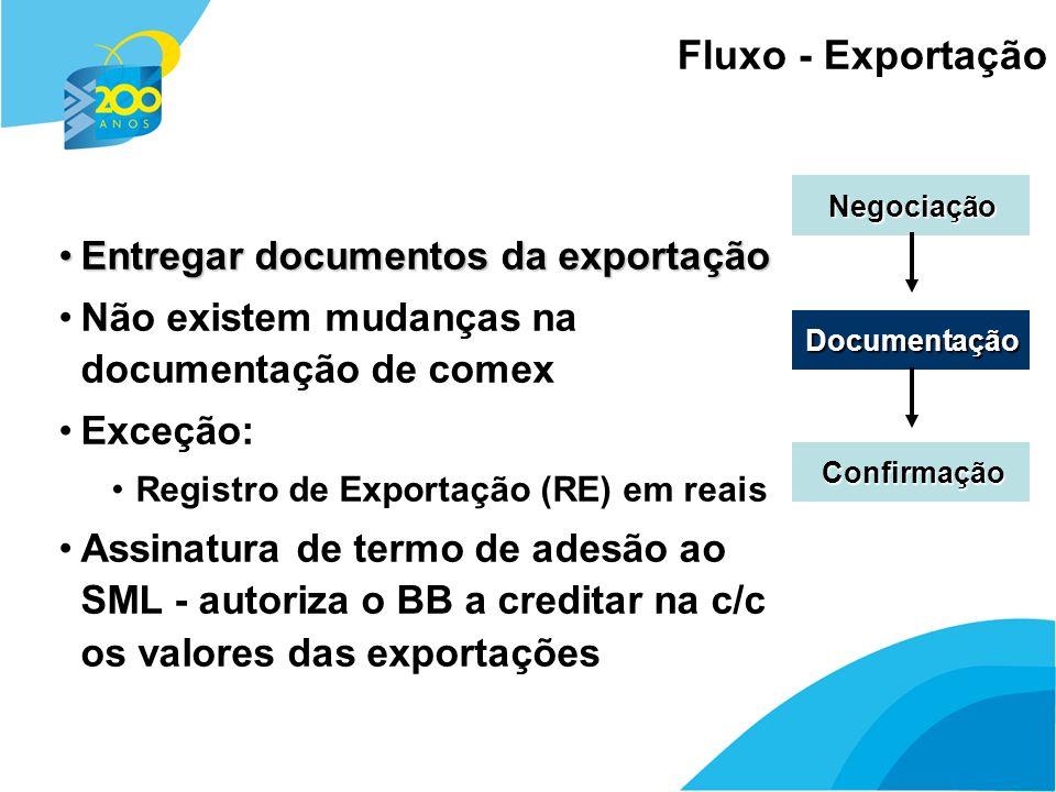 22 Negociação Documentação Confirmação Entregar documentos da exportaçãoEntregar documentos da exportação Não existem mudanças na documentação de come